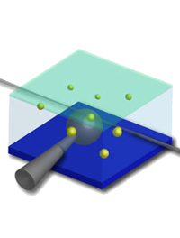Image of the microcavity from the optical spring paper.